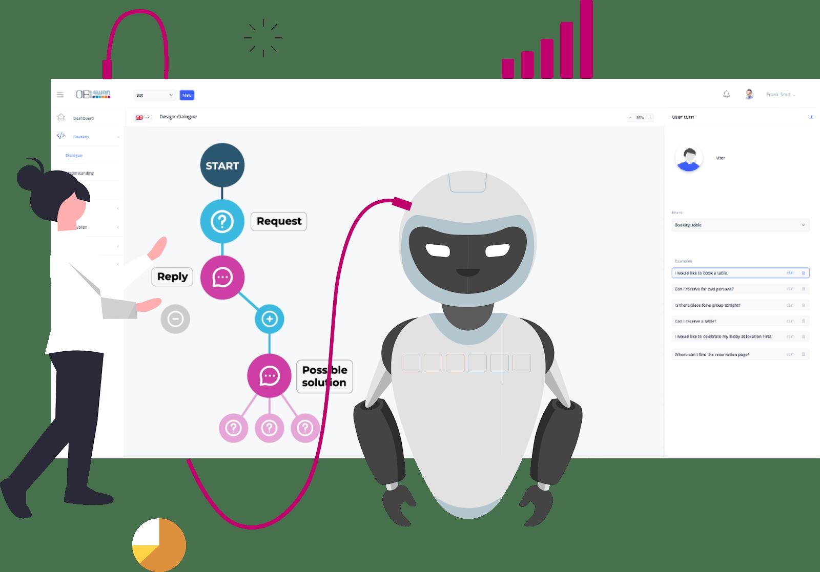 OBI4wan - chatbot