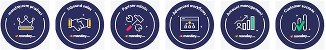 Badges monday.com