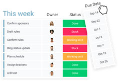 monday.com planning